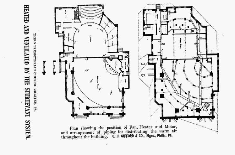 akron plan, Issac Purcell, Old third Presbyterian Church Chester, PA
